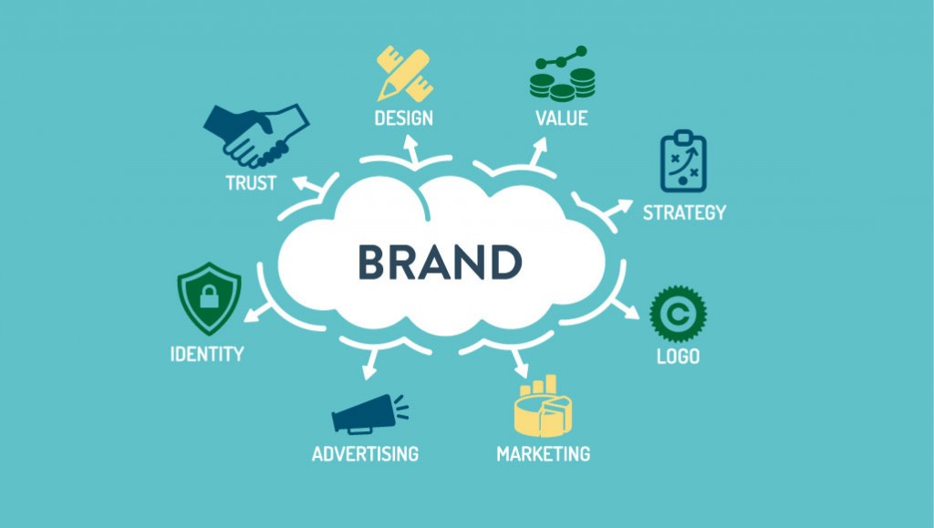 How to hire a branding company